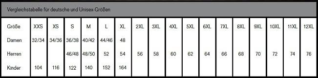 Größentabelle_Vergleichsgrößen